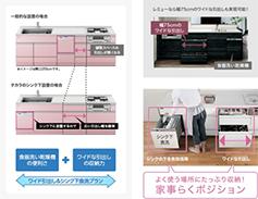 プラン4 システムキッチンリフォーム